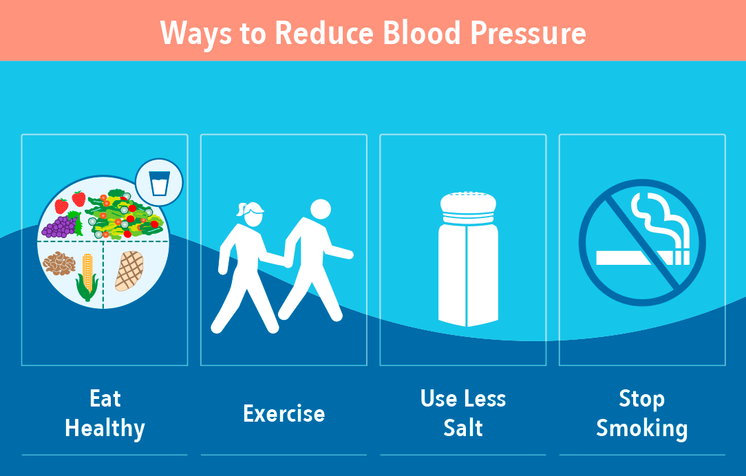 Tips to Lower Blood Pressure   My Doctor Online