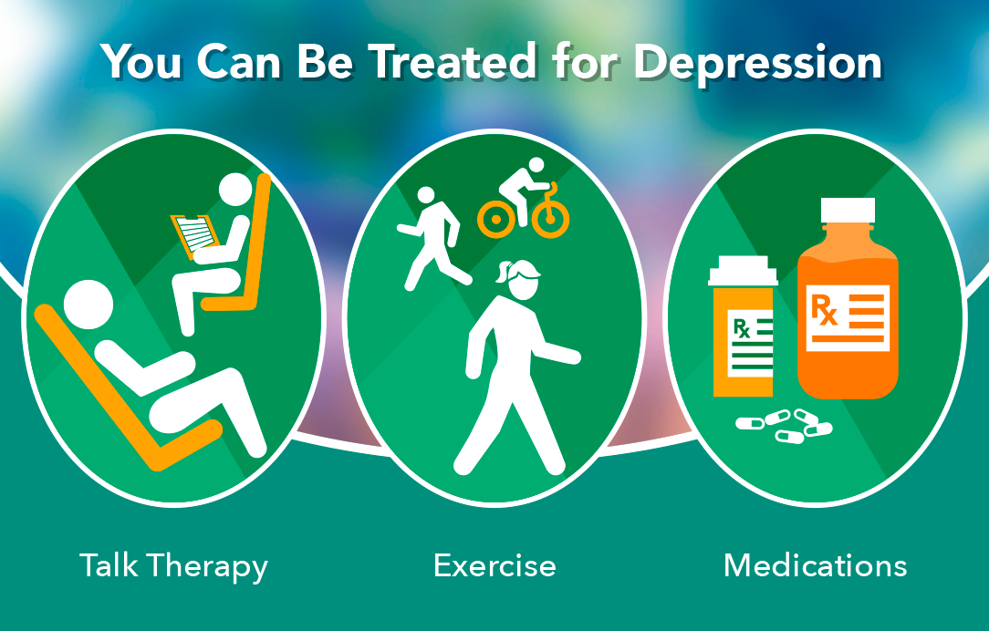 Uncover the Truth About Depression   My Doctor Online