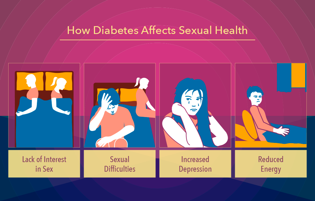 Sexual health for women